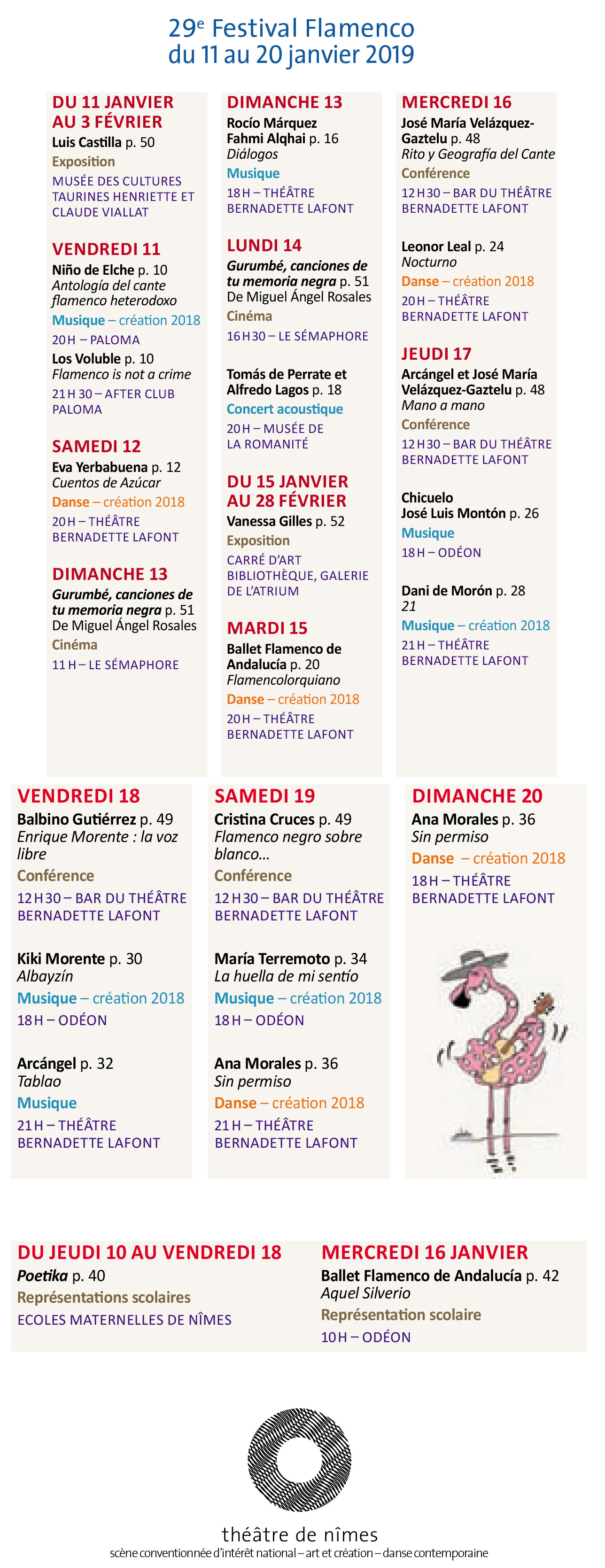 Festival Flamenco Nimes 2019