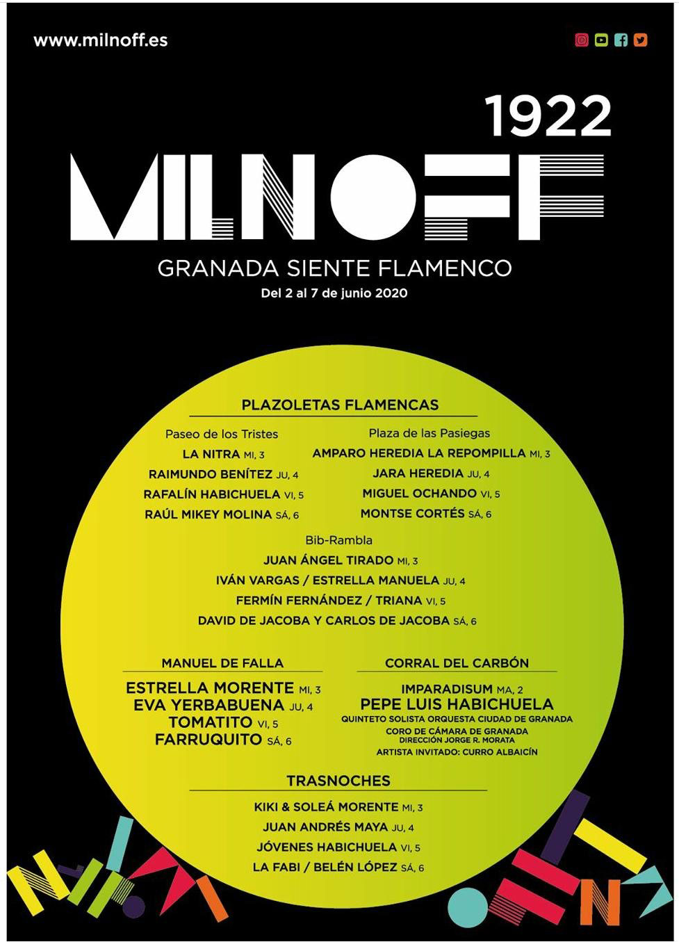 PROGRAMACION MILNOFF GRANADA