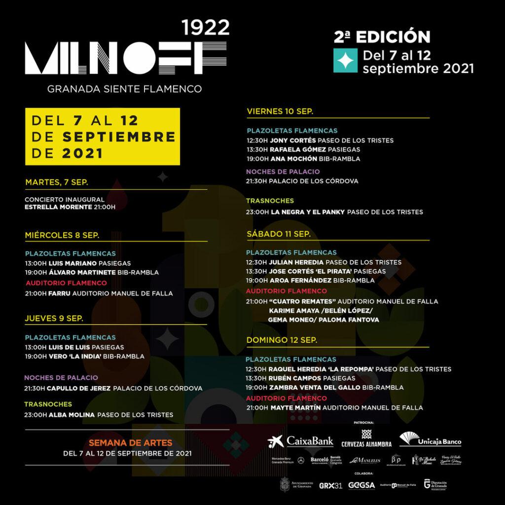Programación MILNOFF 2021